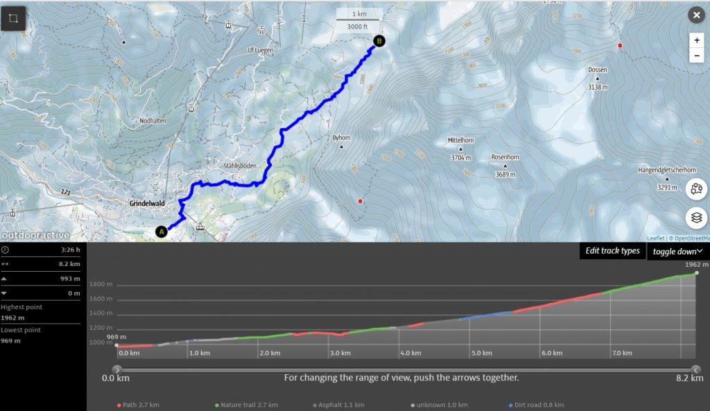 Grindelwald to Grosse Scheidegg
