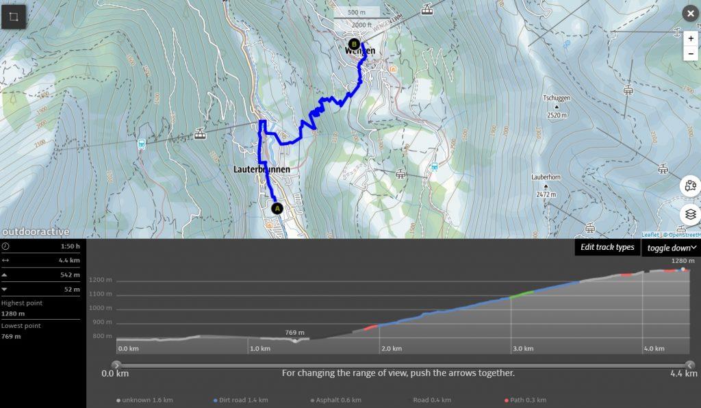 Hike from Lauterbrunnen to Wengen