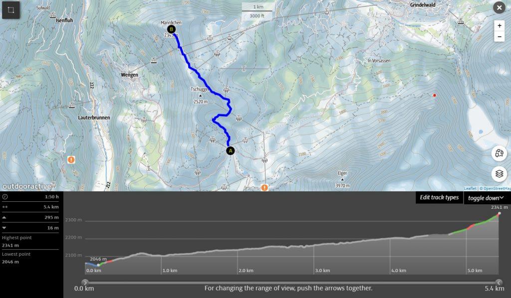Hiking from Kleine Scheidegg to Männlichen